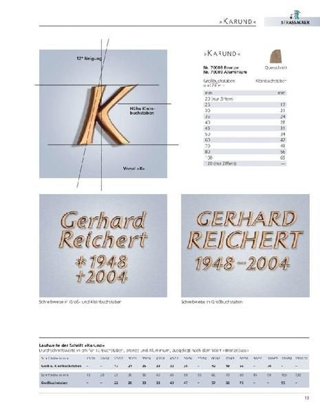 Grabschmuck_SchriftenTafeln_0013